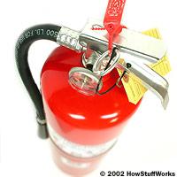 Funcionamiento y uso de los extintores de incendios